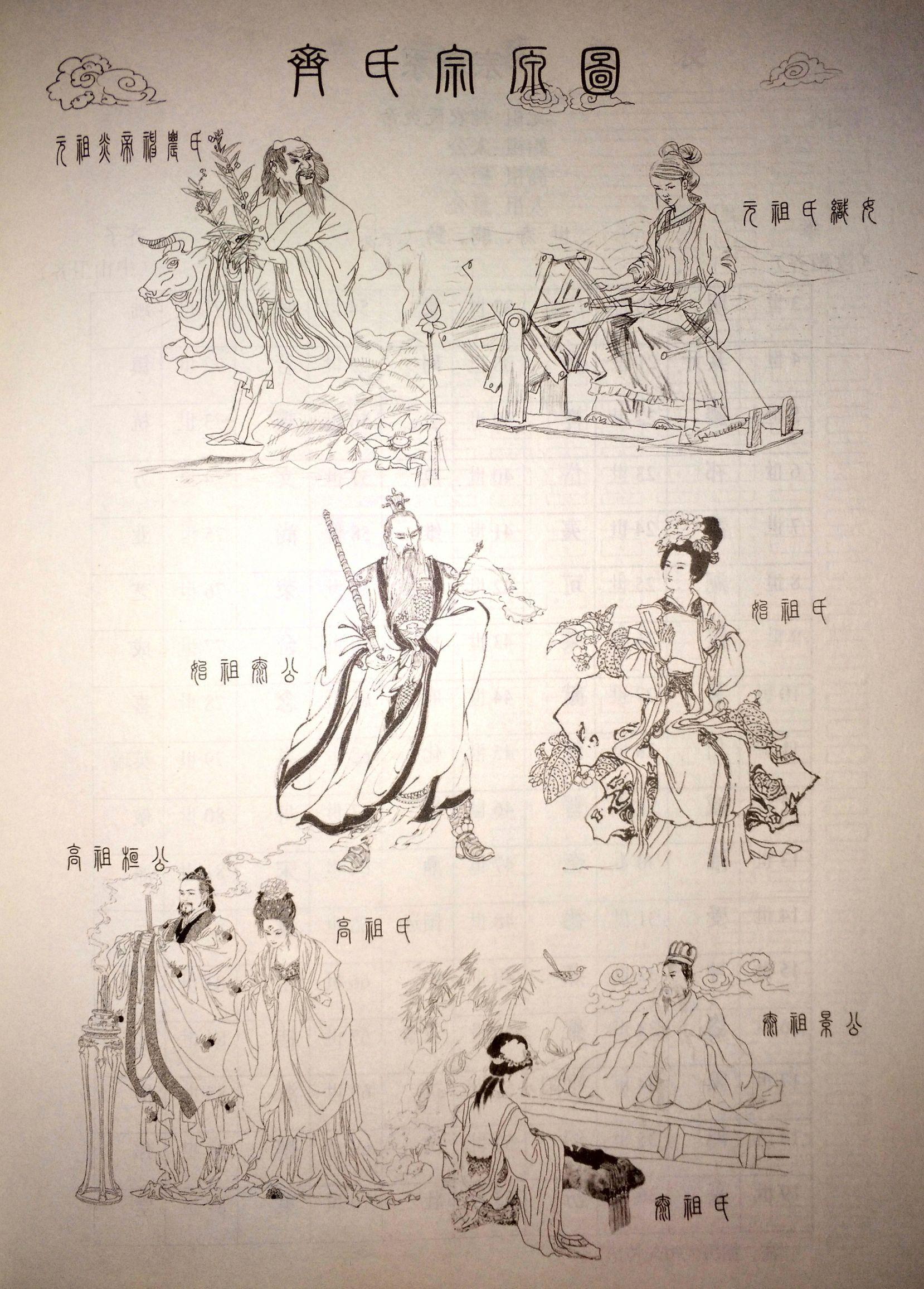 齐氏宗谱世系表