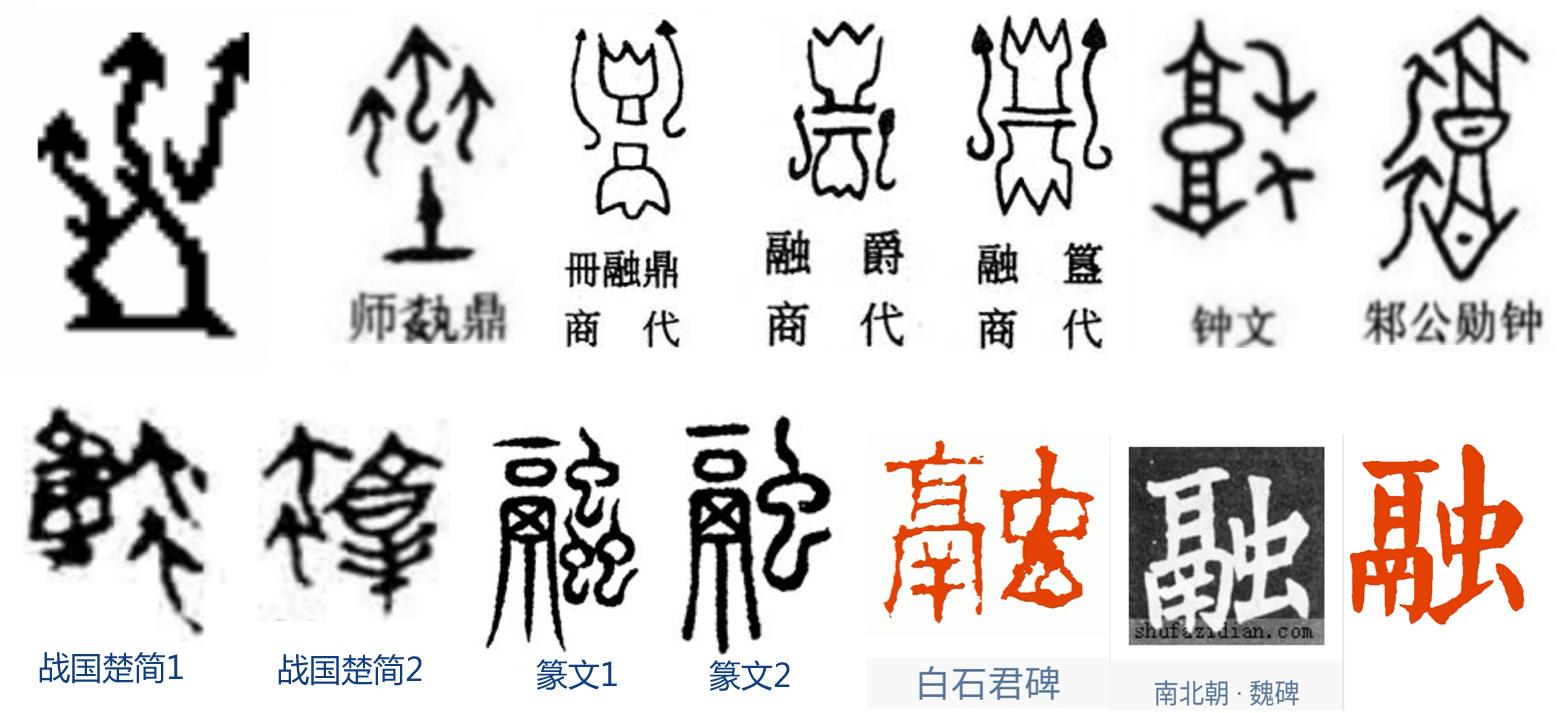 汉字探源:融及融姓